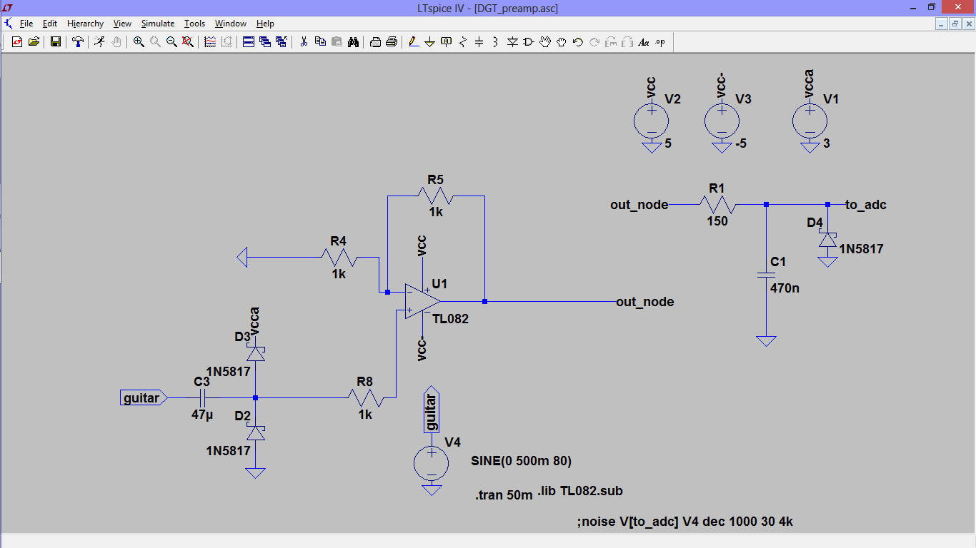 Designing a Digital Tuner for Electric Guitars by Using STM32F4