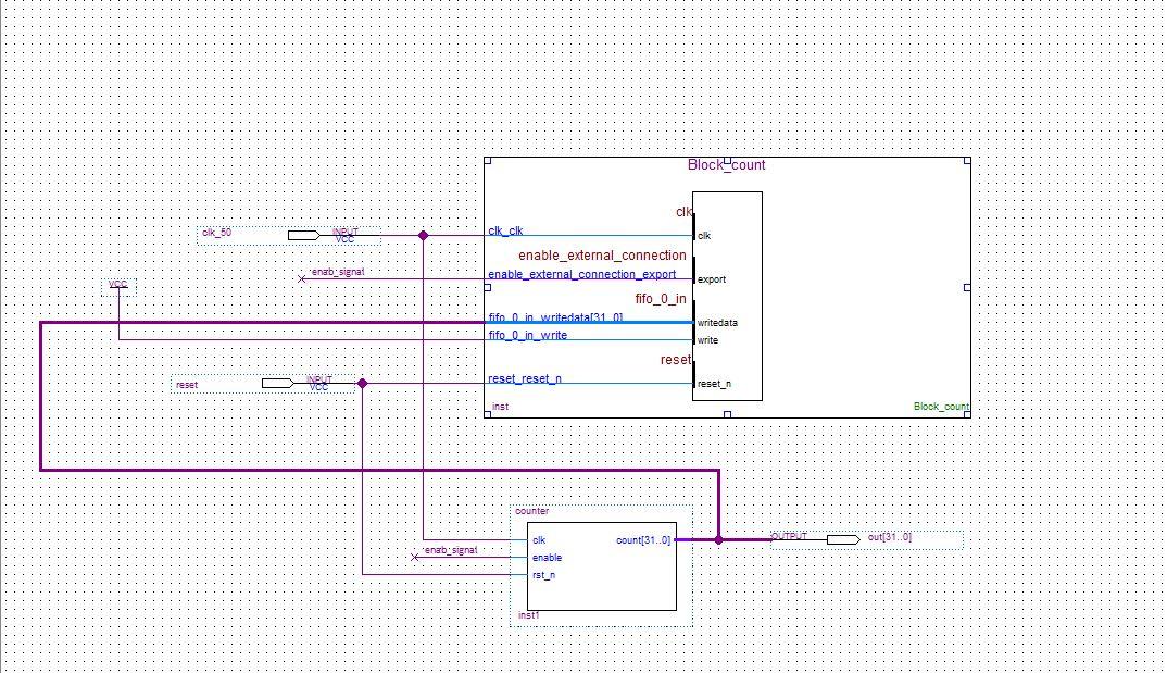 Counter and Alter FIFO using VHDL/Verilog - EmbDev net