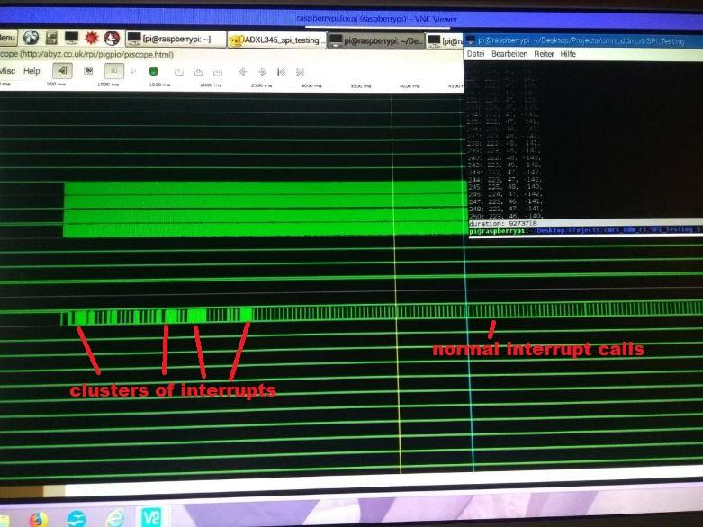 Surprising Interrupt Pin Bouncing Embdev Net Wiring Cloud Hisonuggs Outletorg