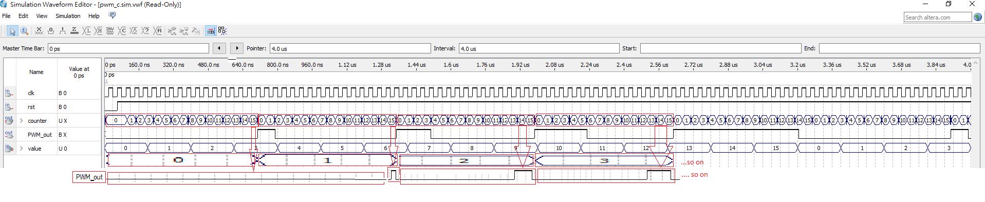 PWM with 4-bits control in Verilog - EmbDev net